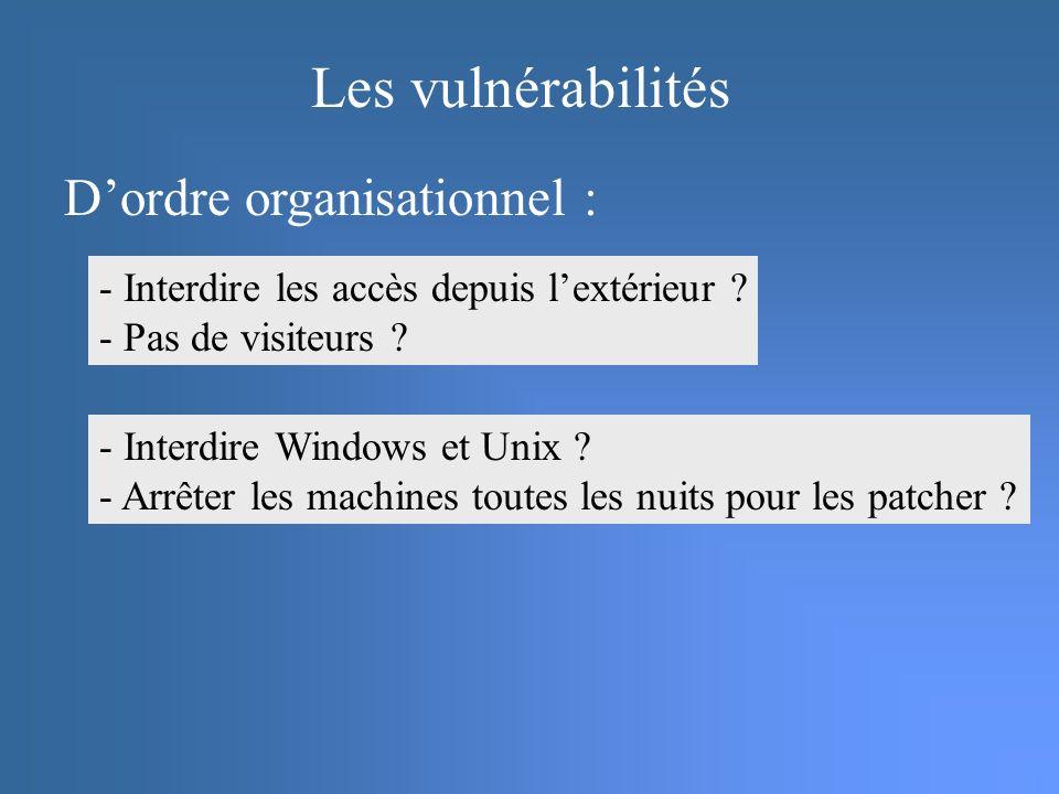 Les vulnérabilités Dordre organisationnel : - Interdire les accès depuis lextérieur .