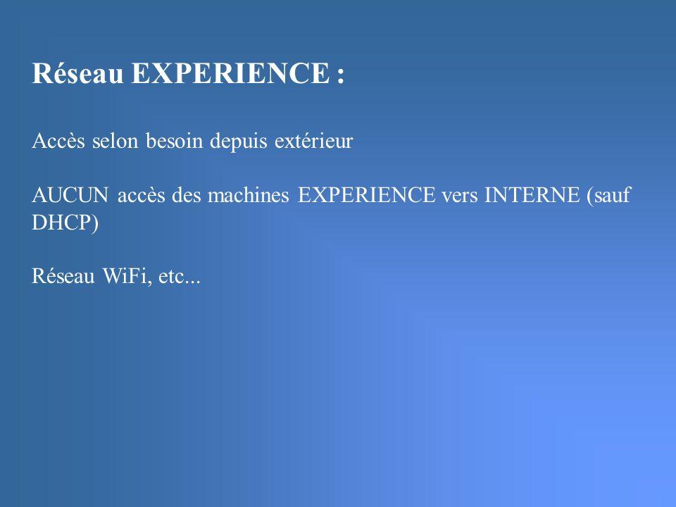 Réseau EXPERIENCE : Accès selon besoin depuis extérieur AUCUN accès des machines EXPERIENCE vers INTERNE (sauf DHCP) Réseau WiFi, etc...