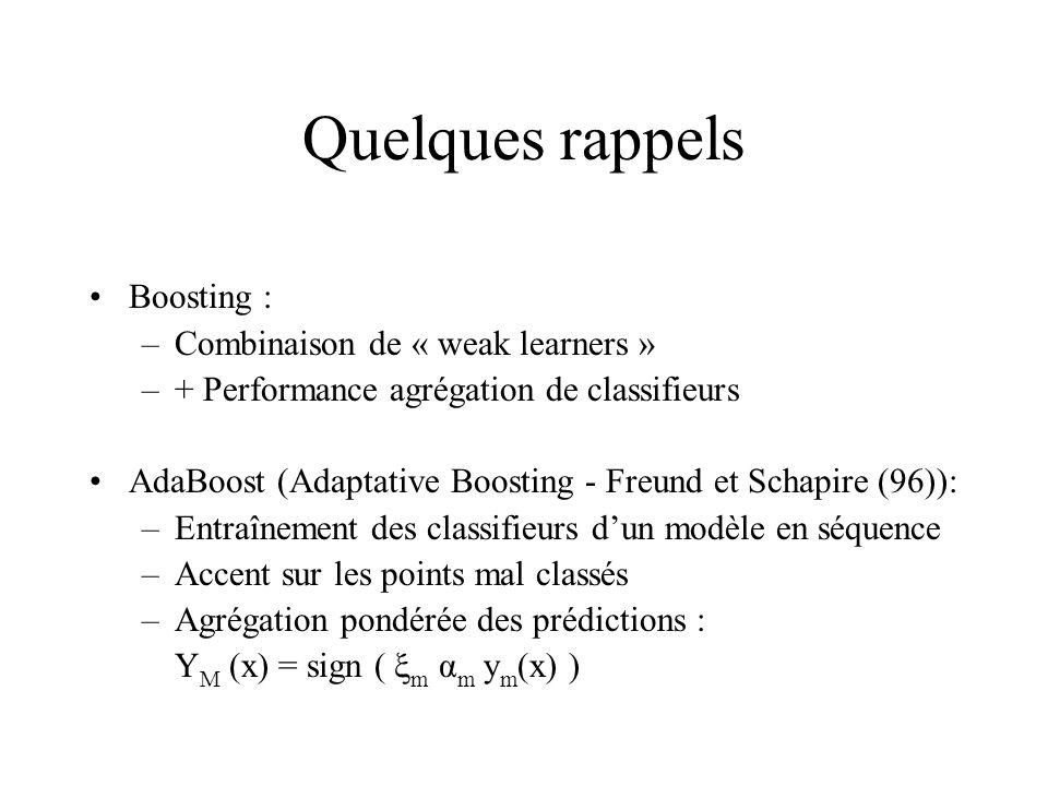 Quelques rappels Boosting : –Combinaison de « weak learners » –+ Performance agrégation de classifieurs AdaBoost (Adaptative Boosting - Freund et Schapire (96)): –Entraînement des classifieurs dun modèle en séquence –Accent sur les points mal classés –Agrégation pondérée des prédictions : Y M (x) = sign ( m α m y m (x) )