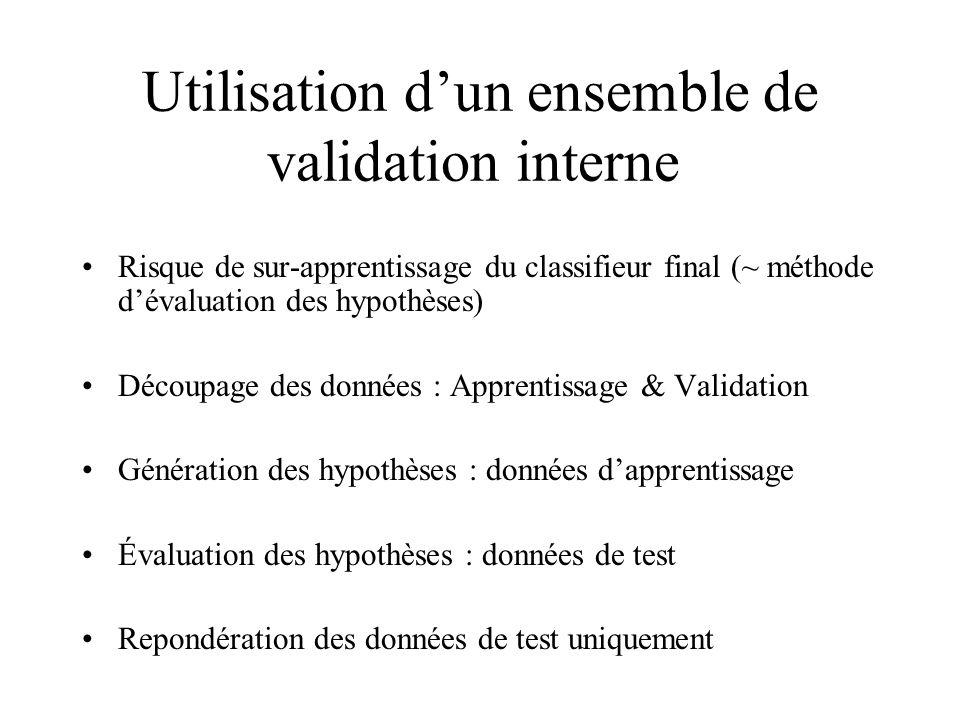 Utilisation dun ensemble de validation interne Risque de sur-apprentissage du classifieur final (~ méthode dévaluation des hypothèses) Découpage des données : Apprentissage & Validation Génération des hypothèses : données dapprentissage Évaluation des hypothèses : données de test Repondération des données de test uniquement