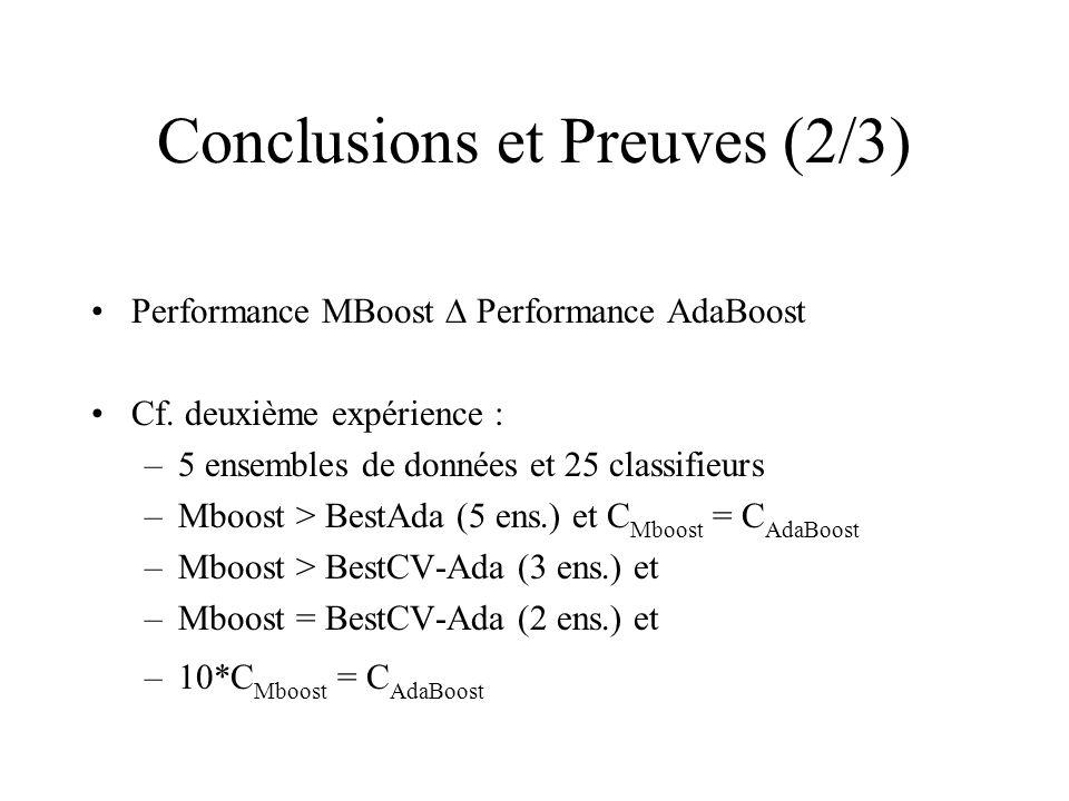Conclusions et Preuves (2/3) Performance MBoost Performance AdaBoost Cf.