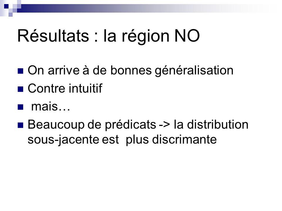 Résultats : la région NO On arrive à de bonnes généralisation Contre intuitif mais… Beaucoup de prédicats -> la distribution sous-jacente est plus discrimante