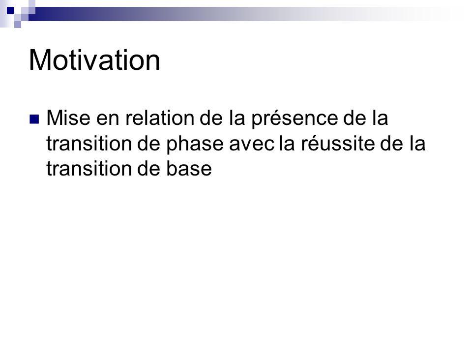 Motivation Mise en relation de la présence de la transition de phase avec la réussite de la transition de base