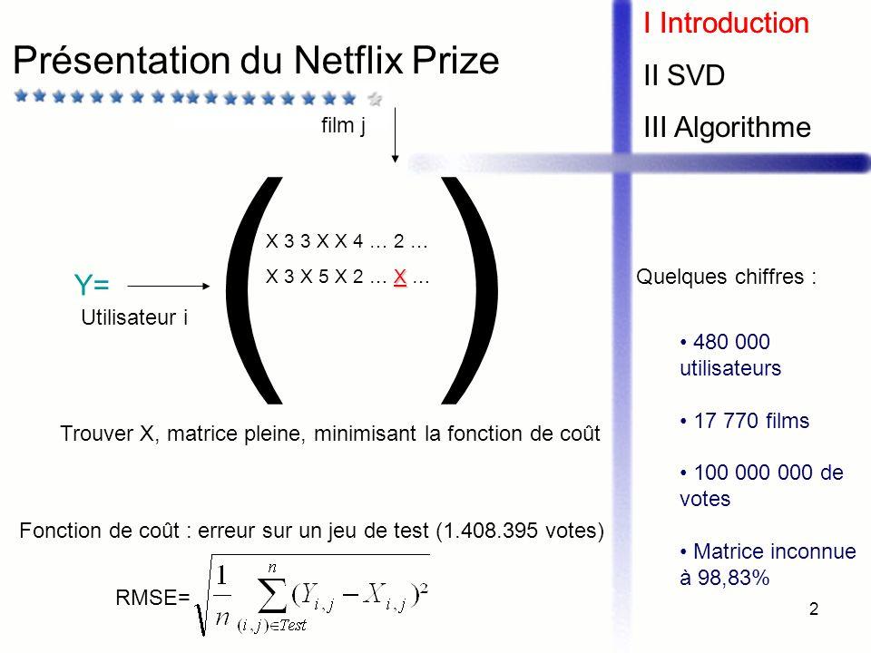 2 Présentation du Netflix Prize I Introduction ( ) Utilisateur i film j X 3 3 X X 4 … 2 … X X 3 X 5 X 2 … X … Y= Trouver X, matrice pleine, minimisant