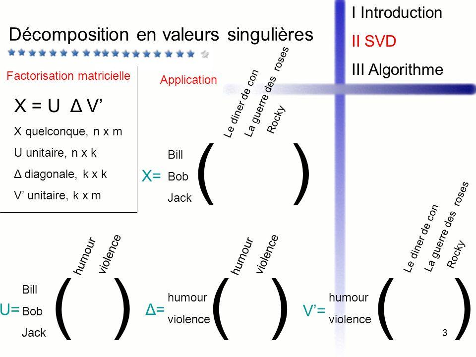3 Décomposition en valeurs singulières X = U Δ V X quelconque, n x m U unitaire, n x k Δ diagonale, k x k V unitaire, k x m Factorisation matricielle