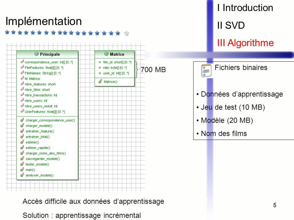 5 Implémentation I Introduction II SVD III Algorithme Fichiers binaires Données dapprentissage Jeu de test (10 MB) Modèle (20 MB) Nom des films 700 MB