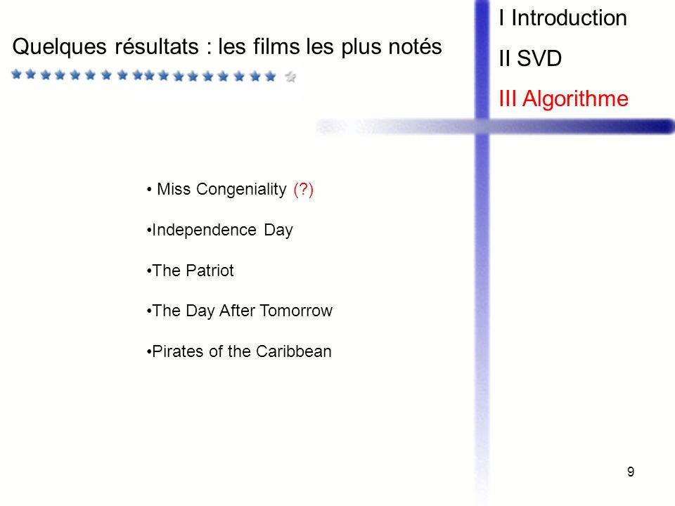 10 Quelques résultats : les films haïs I Introduction II SVD III Algorithme 1 er résultat : les gens ne vont pas voir les films nuls