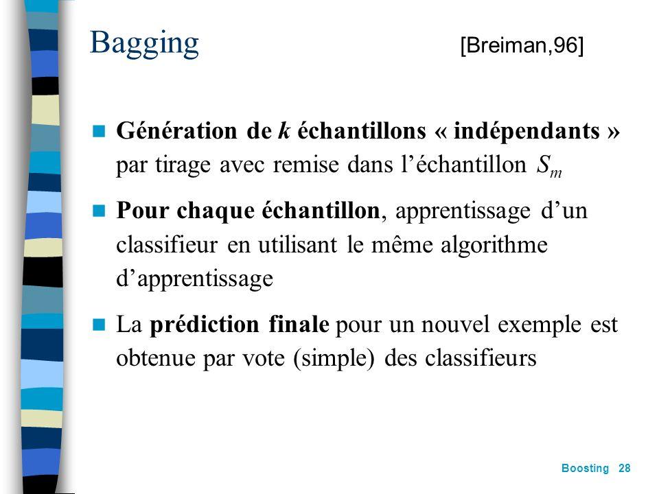 Boosting 27 Boosting : résumé La prédiction finale est issue dune combinaison (vote pondéré) de plusieurs prédictions Méthode : –Itérative –Chaque cla