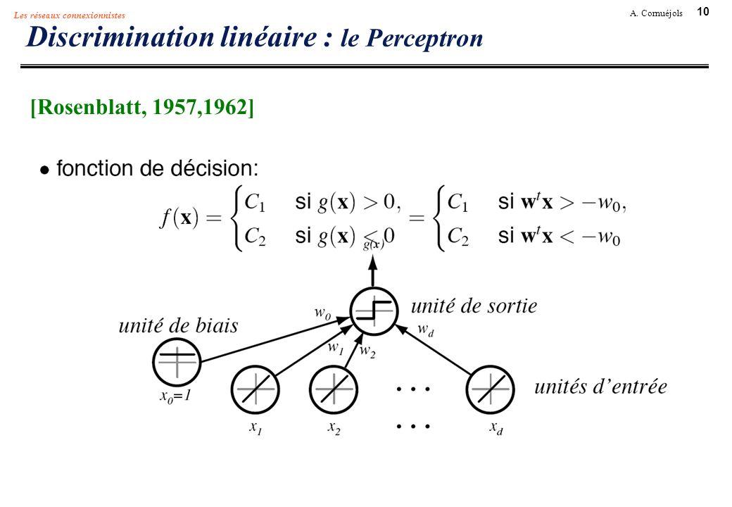 10 A. Cornuéjols Les réseaux connexionnistes Discrimination linéaire : le Perceptron [Rosenblatt, 1957,1962]