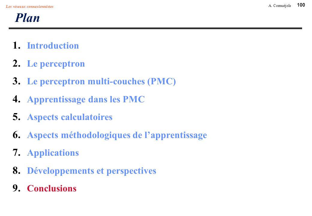 100 A. Cornuéjols Les réseaux connexionnistes Plan 1. Introduction 2. Le perceptron 3. Le perceptron multi-couches (PMC) 4. Apprentissage dans les PMC