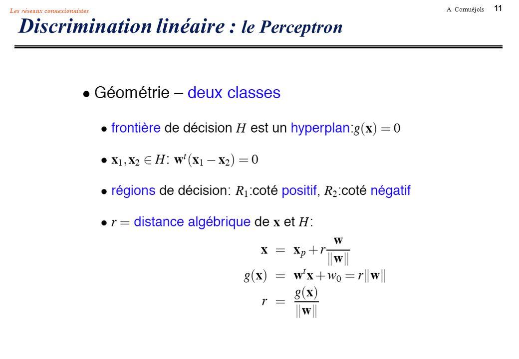 11 A. Cornuéjols Les réseaux connexionnistes Discrimination linéaire : le Perceptron