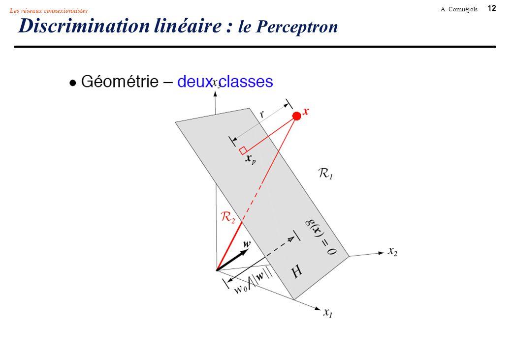 12 A. Cornuéjols Les réseaux connexionnistes Discrimination linéaire : le Perceptron