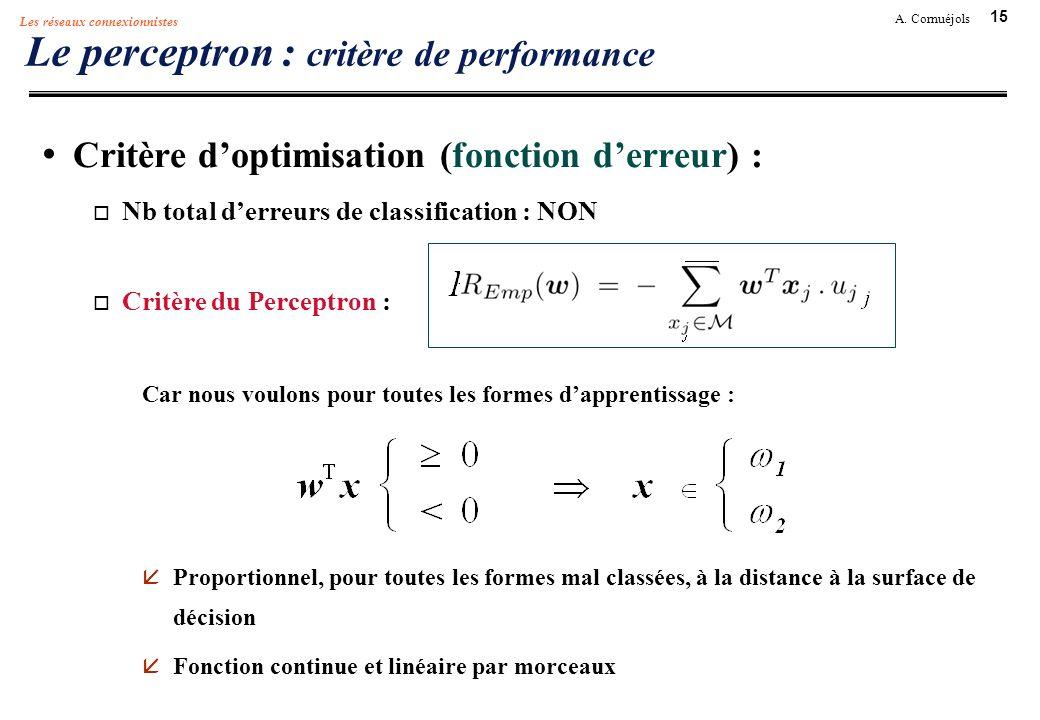 15 A. Cornuéjols Les réseaux connexionnistes Le perceptron : critère de performance Critère doptimisation (fonction derreur) : Nb total derreurs de cl