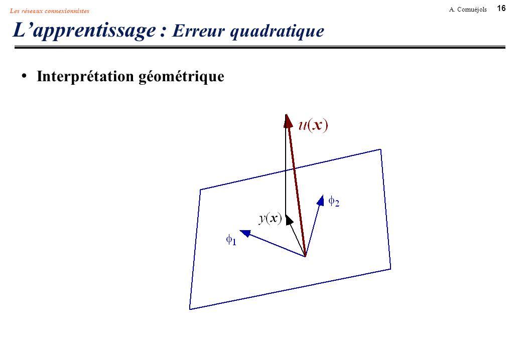 16 A. Cornuéjols Les réseaux connexionnistes Lapprentissage : Erreur quadratique Interprétation géométrique
