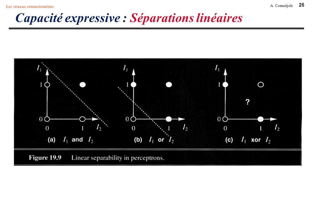 25 A. Cornuéjols Les réseaux connexionnistes Capacité expressive : Séparations linéaires