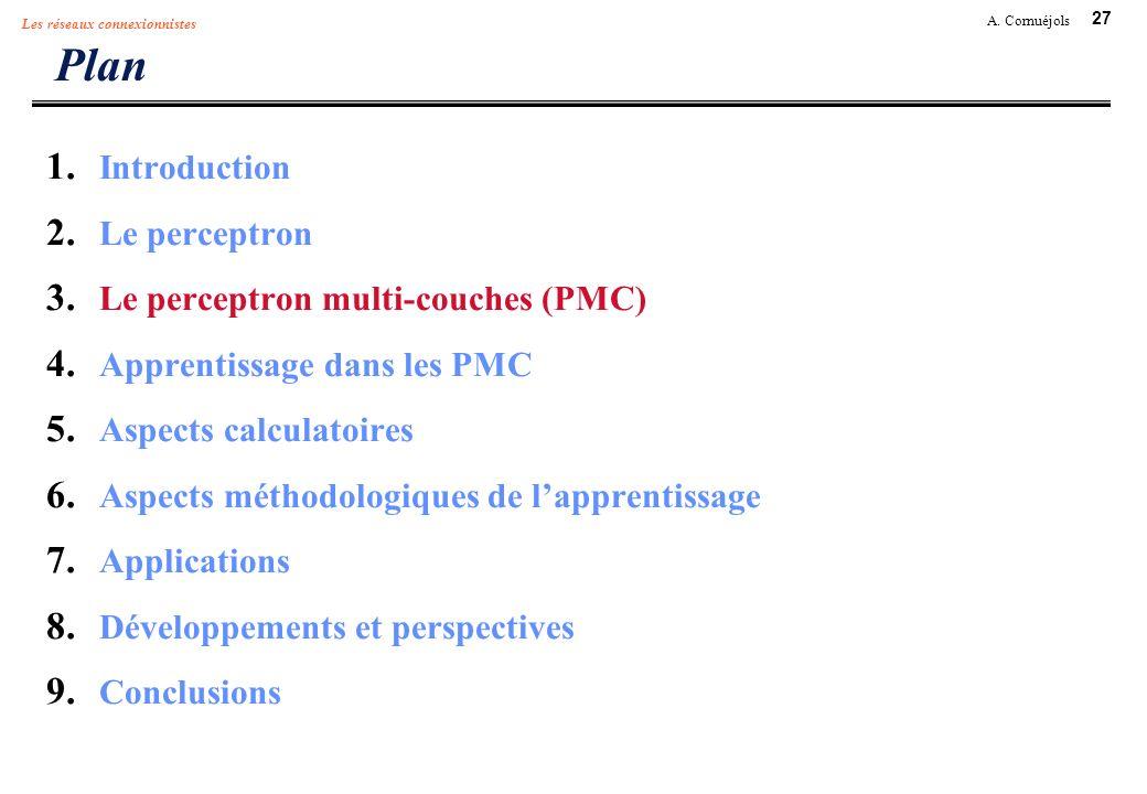 27 A. Cornuéjols Les réseaux connexionnistes Plan 1. Introduction 2. Le perceptron 3. Le perceptron multi-couches (PMC) 4. Apprentissage dans les PMC