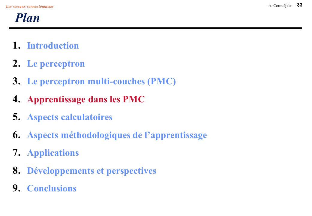 33 A. Cornuéjols Les réseaux connexionnistes Plan 1. Introduction 2. Le perceptron 3. Le perceptron multi-couches (PMC) 4. Apprentissage dans les PMC