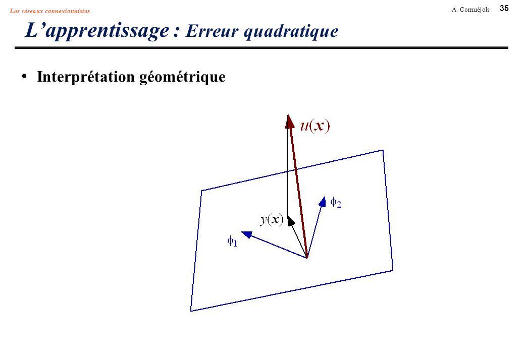 35 A. Cornuéjols Les réseaux connexionnistes Lapprentissage : Erreur quadratique Interprétation géométrique