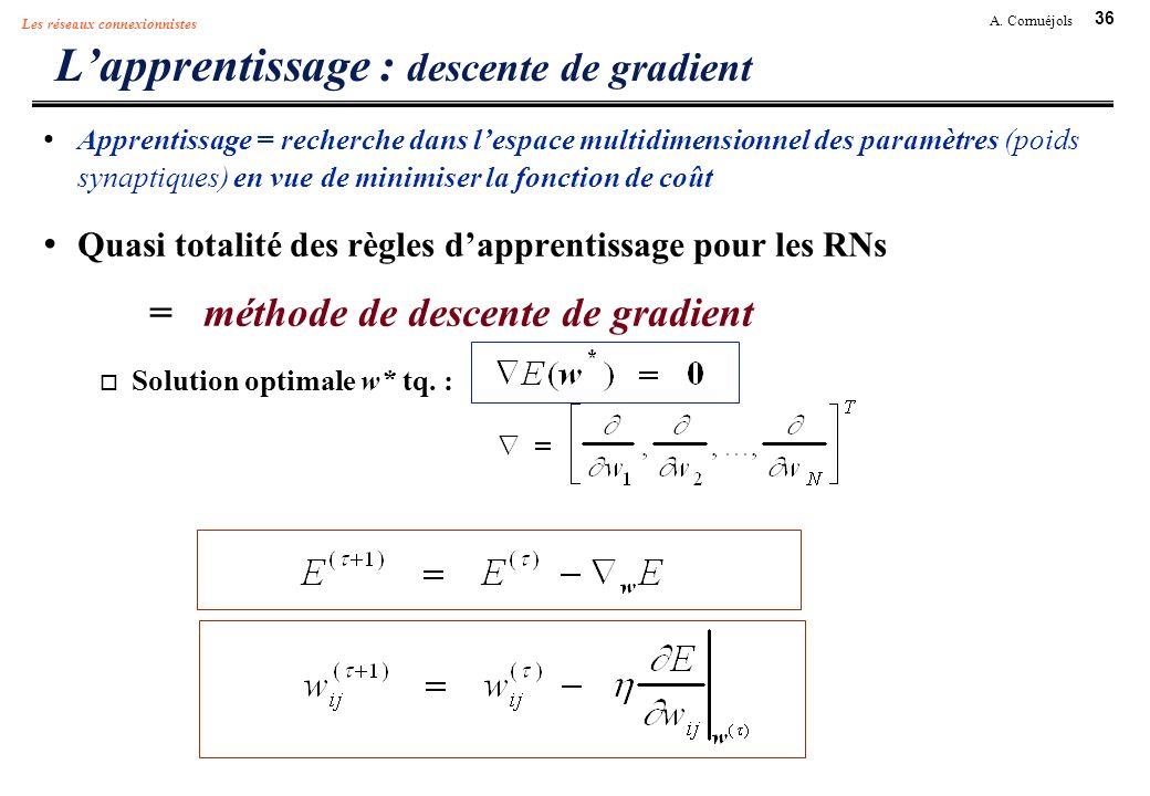 36 A. Cornuéjols Les réseaux connexionnistes Lapprentissage : descente de gradient Apprentissage = recherche dans lespace multidimensionnel des paramè