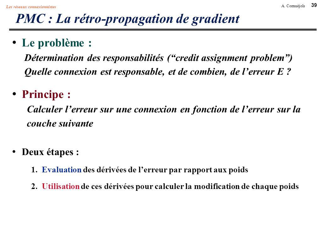 39 A. Cornuéjols Les réseaux connexionnistes PMC : La rétro-propagation de gradient Le problème : Détermination des responsabilités (credit assignment