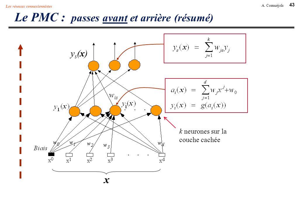 43 A. Cornuéjols Les réseaux connexionnistes Le PMC : passes avant et arrière (résumé) x ys(x)ys(x) w is k neurones sur la couche cachée