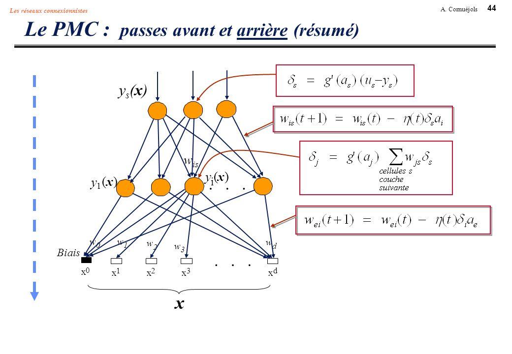 44 A. Cornuéjols Les réseaux connexionnistes Le PMC : passes avant et arrière (résumé) x ys(x)ys(x) w is... x 1 x 2 x 3 x d w 1 w 2 w 3 w d y i (x) x