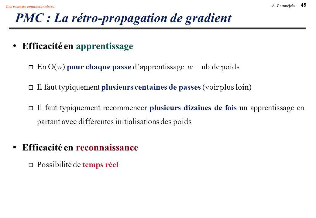 45 A. Cornuéjols Les réseaux connexionnistes PMC : La rétro-propagation de gradient Efficacité en apprentissage En O(w) pour chaque passe dapprentissa
