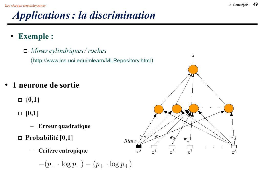 49 A. Cornuéjols Les réseaux connexionnistes Applications : la discrimination 1 neurone de sortie {0,1} [0,1] –Erreur quadratique Probabilité [0,1] –C