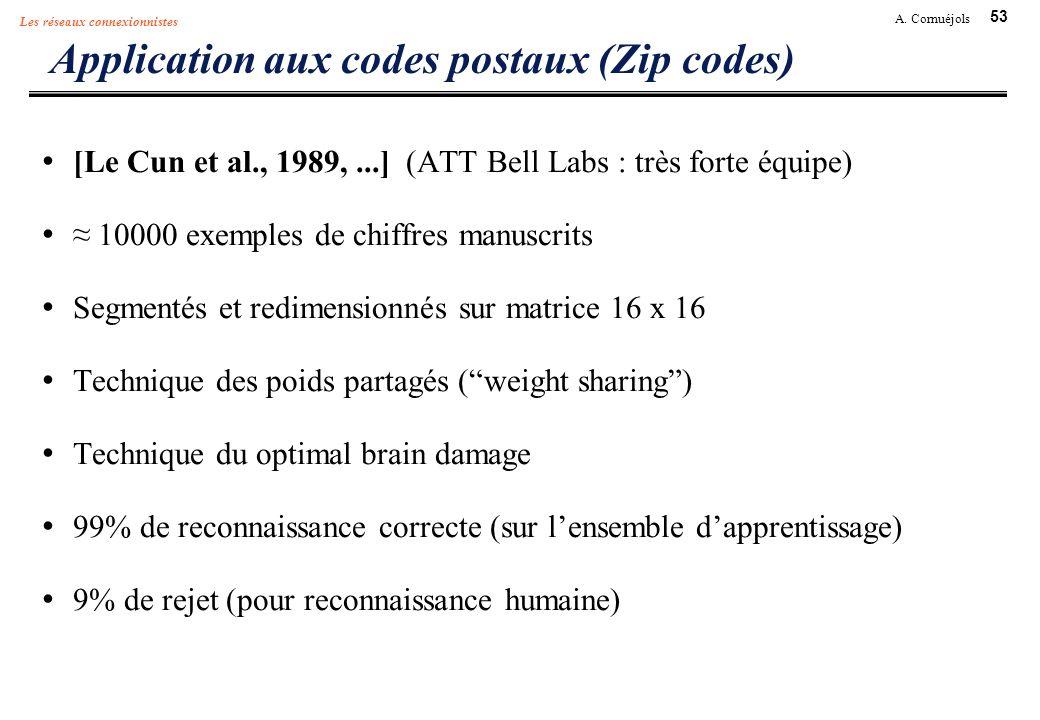 53 A. Cornuéjols Les réseaux connexionnistes Application aux codes postaux (Zip codes) [Le Cun et al., 1989,...] (ATT Bell Labs : très forte équipe) 1