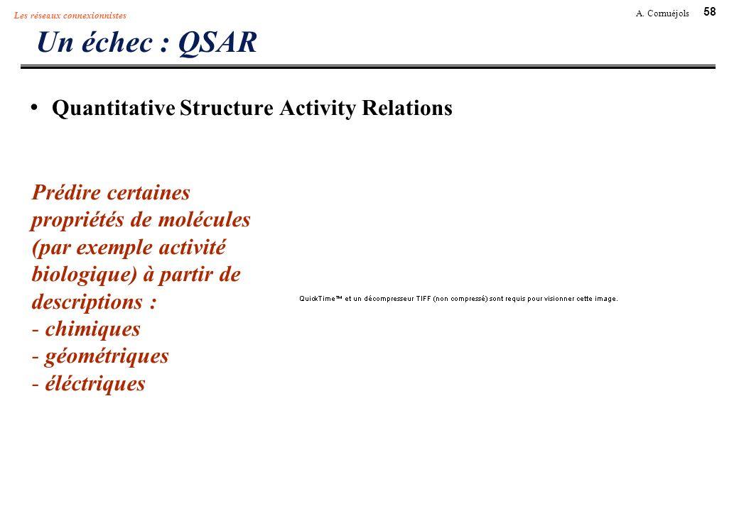 58 A. Cornuéjols Les réseaux connexionnistes Un échec : QSAR Quantitative Structure Activity Relations Prédire certaines propriétés de molécules (par