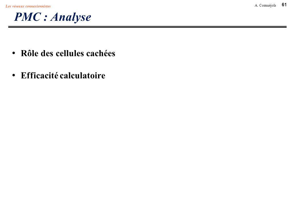 61 A. Cornuéjols Les réseaux connexionnistes PMC : Analyse Rôle des cellules cachées Efficacité calculatoire