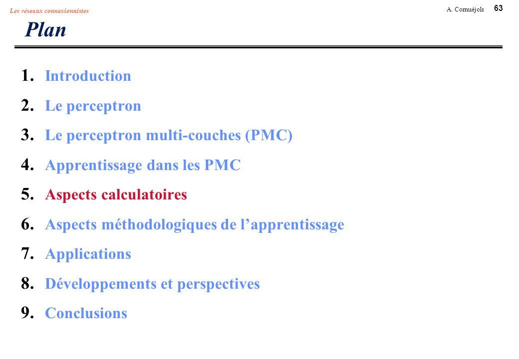 63 A. Cornuéjols Les réseaux connexionnistes Plan 1. Introduction 2. Le perceptron 3. Le perceptron multi-couches (PMC) 4. Apprentissage dans les PMC