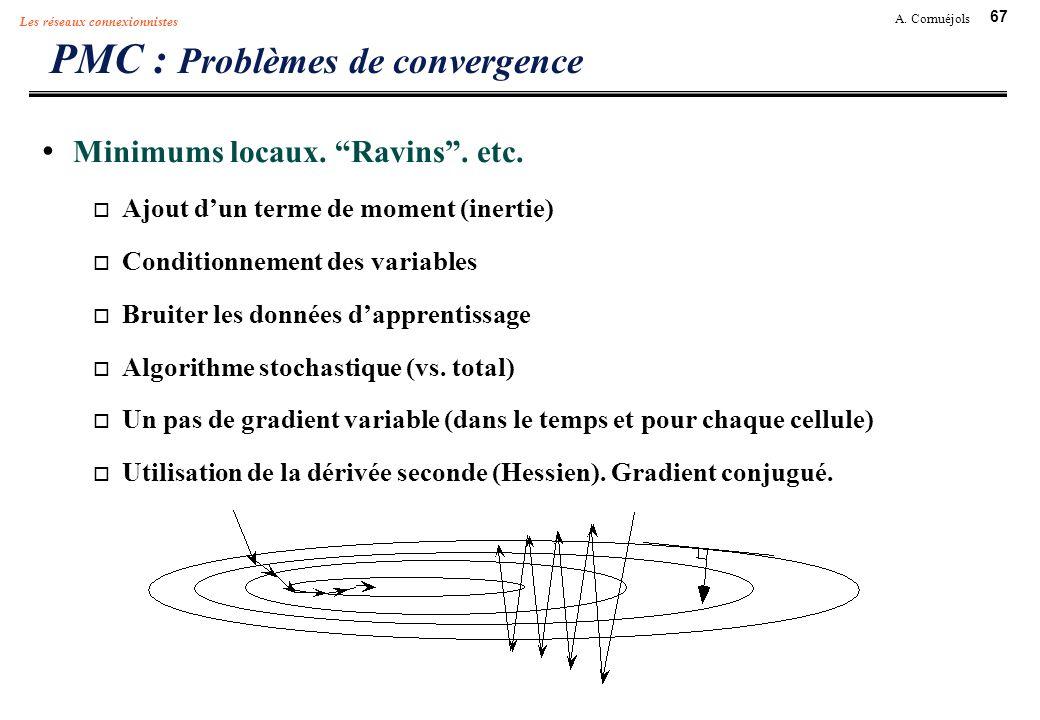 67 A. Cornuéjols Les réseaux connexionnistes PMC : Problèmes de convergence Minimums locaux. Ravins. etc. Ajout dun terme de moment (inertie) Conditio
