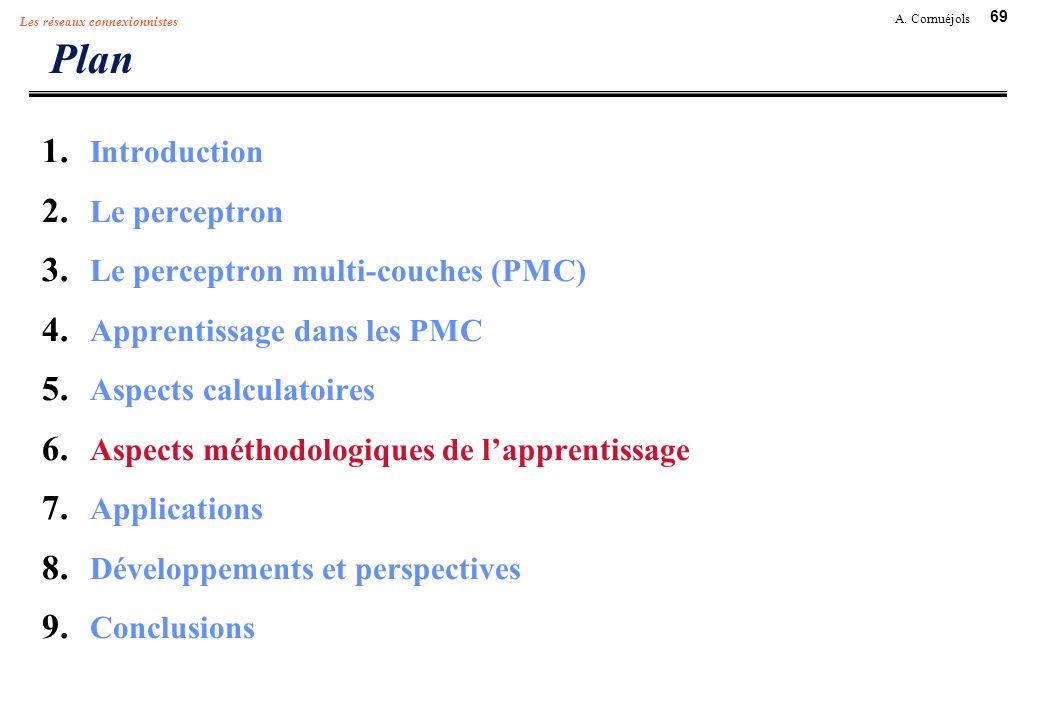 69 A. Cornuéjols Les réseaux connexionnistes Plan 1. Introduction 2. Le perceptron 3. Le perceptron multi-couches (PMC) 4. Apprentissage dans les PMC