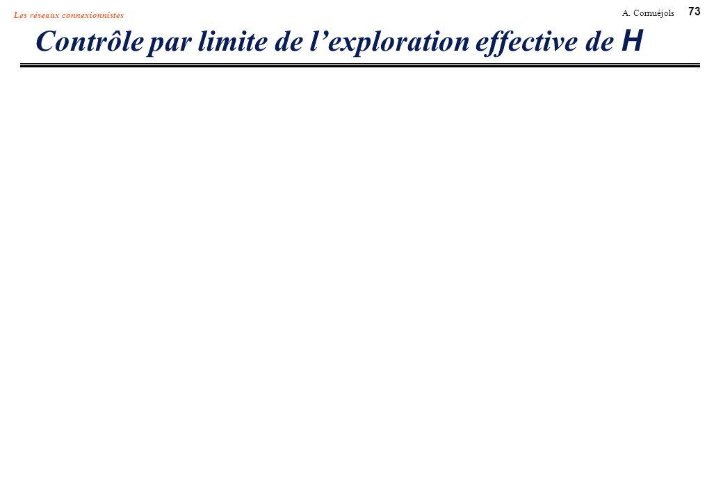 73 A. Cornuéjols Les réseaux connexionnistes Contrôle par limite de lexploration effective de H