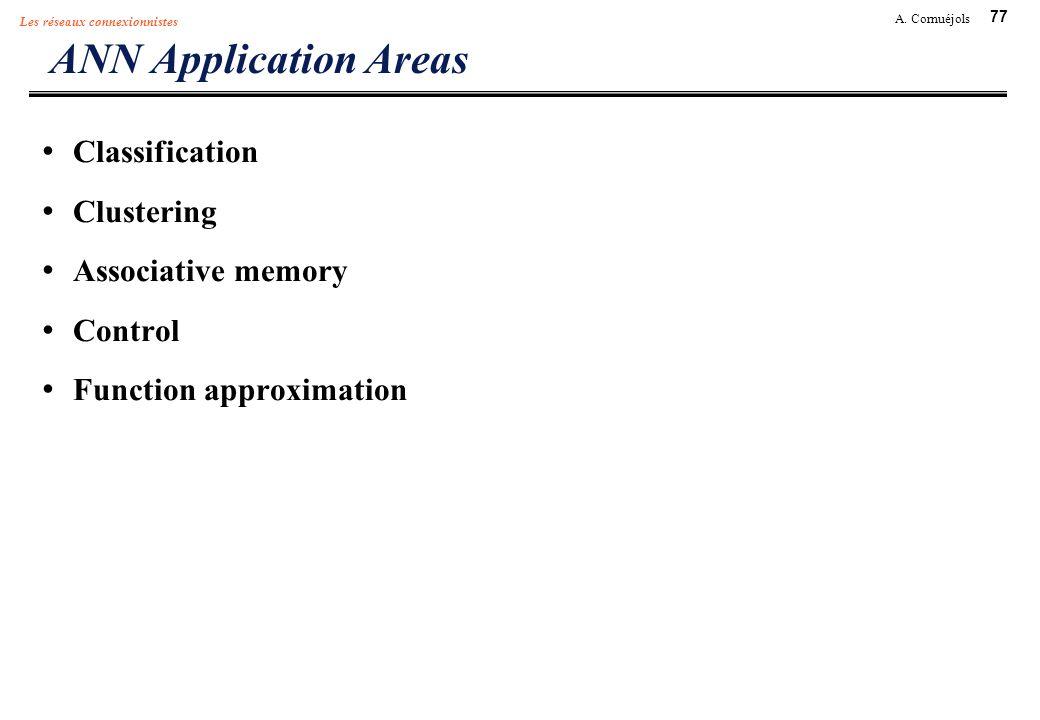 77 A. Cornuéjols Les réseaux connexionnistes ANN Application Areas Classification Clustering Associative memory Control Function approximation