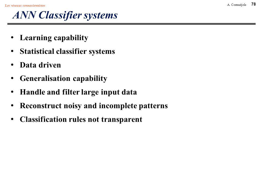 78 A. Cornuéjols Les réseaux connexionnistes ANN Classifier systems Learning capability Statistical classifier systems Data driven Generalisation capa