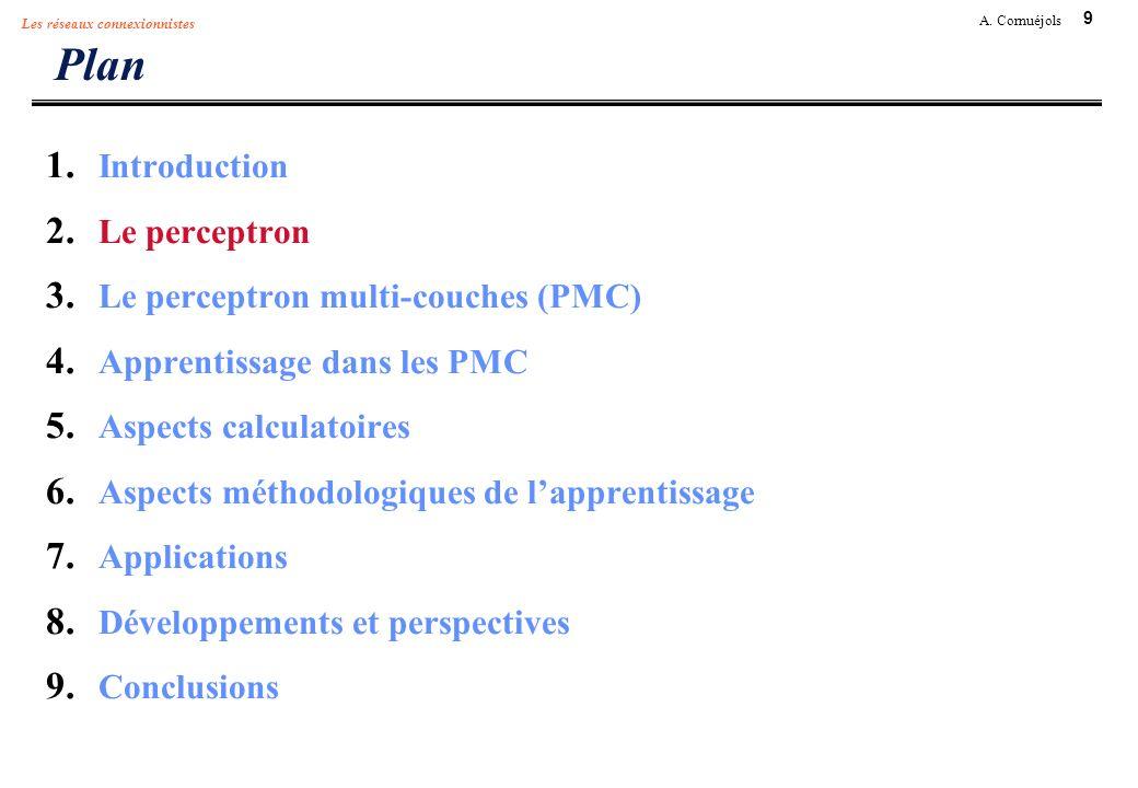 9 A. Cornuéjols Les réseaux connexionnistes Plan 1. Introduction 2. Le perceptron 3. Le perceptron multi-couches (PMC) 4. Apprentissage dans les PMC 5