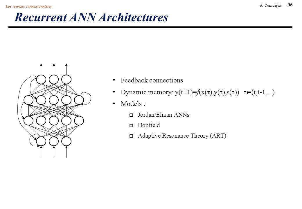 95 A. Cornuéjols Les réseaux connexionnistes Recurrent ANN Architectures Feedback connections Dynamic memory: y(t+1)=f(x(τ),y(τ),s(τ)) τ (t,t-1,...) M
