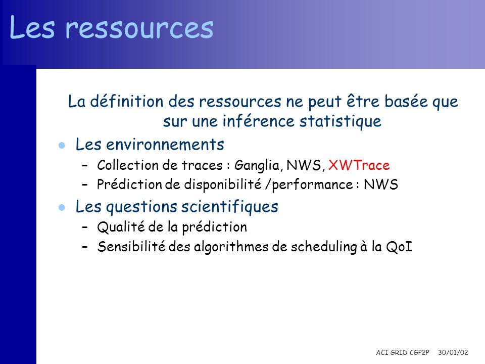 ACI GRID CGP2P 30/01/02 Les ressources La définition des ressources ne peut être basée que sur une inférence statistique l Les environnements –Collect