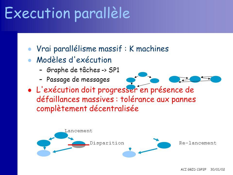 ACI GRID CGP2P 30/01/02 Execution parallèle l Vrai parallélisme massif : K machines l Modèles d'exécution –Graphe de tâches -> SP1 –Passage de message