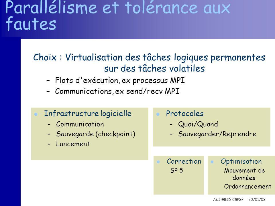 ACI GRID CGP2P 30/01/02 Parallélisme et tolérance aux fautes Choix : Virtualisation des tâches logiques permanentes sur des tâches volatiles –Flots d'