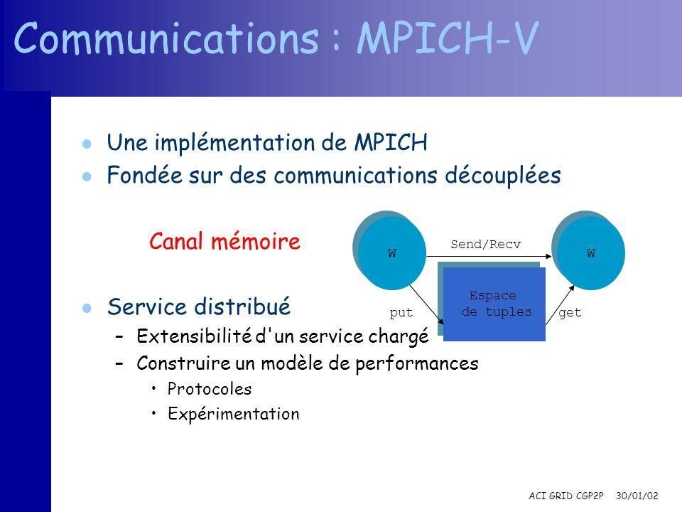 ACI GRID CGP2P 30/01/02 Communications : MPICH-V l Une implémentation de MPICH l Fondée sur des communications découplées Canal mémoire l Service dist