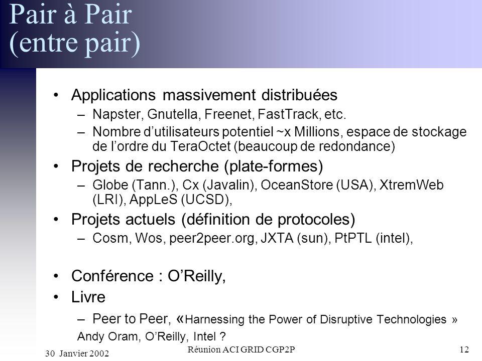 30 Janvier 2002 Réunion ACI GRID CGP2P12 Applications massivement distribuées –Napster, Gnutella, Freenet, FastTrack, etc. –Nombre dutilisateurs poten