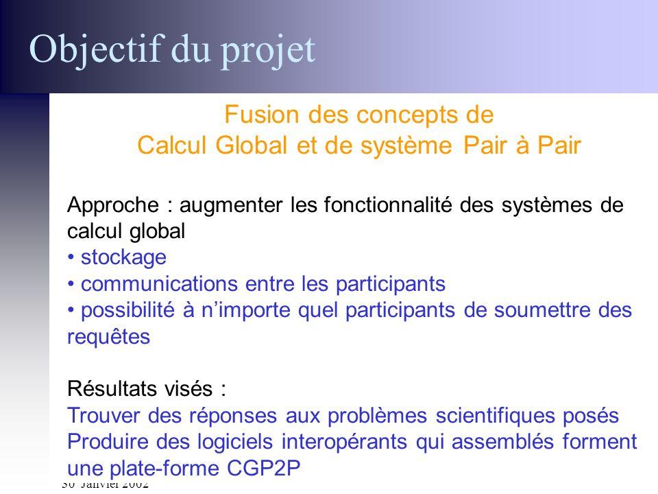 30 Janvier 2002 Réunion ACI GRID CGP2P13 Objectif du projet Fusion des concepts de Calcul Global et de système Pair à Pair Approche : augmenter les fo