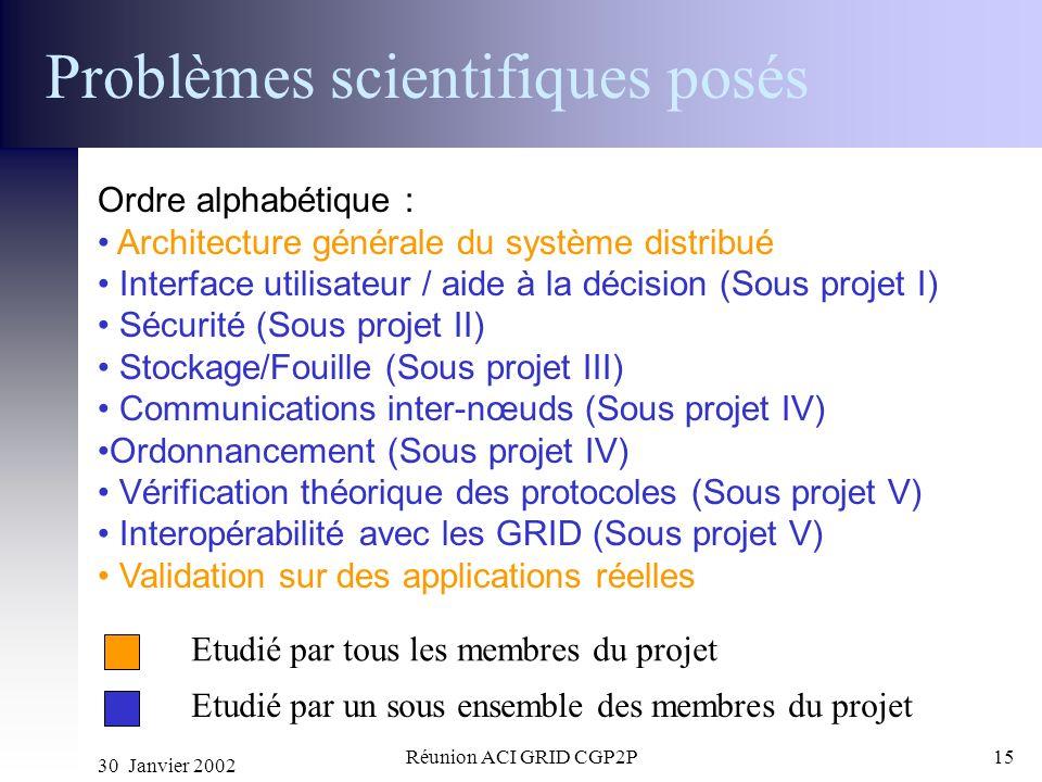 30 Janvier 2002 Réunion ACI GRID CGP2P15 Problèmes scientifiques posés Ordre alphabétique : Architecture générale du système distribué Interface utili