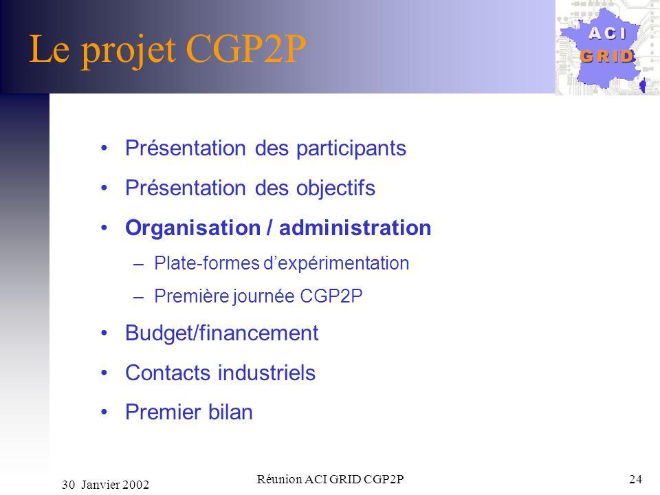 30 Janvier 2002 Réunion ACI GRID CGP2P24 Le projet CGP2P Présentation des participants Présentation des objectifs Organisation / administration –Plate