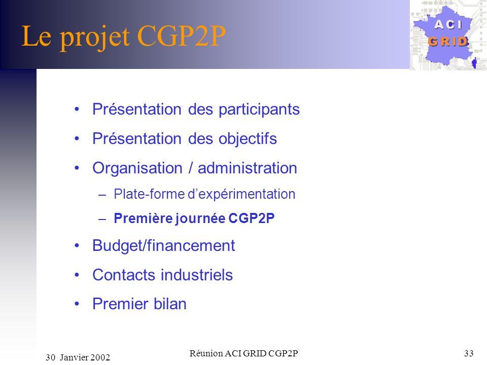 30 Janvier 2002 Réunion ACI GRID CGP2P33 Le projet CGP2P Présentation des participants Présentation des objectifs Organisation / administration –Plate