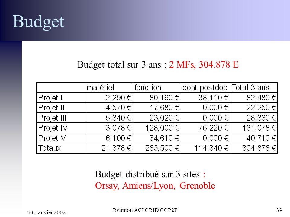 30 Janvier 2002 Réunion ACI GRID CGP2P39 Budget Budget total sur 3 ans : 2 MFs, 304.878 E Budget distribué sur 3 sites : Orsay, Amiens/Lyon, Grenoble