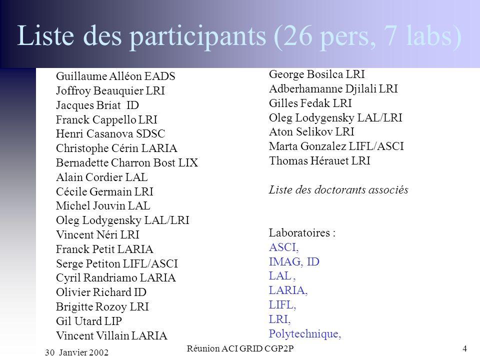 30 Janvier 2002 Réunion ACI GRID CGP2P4 Liste des participants (26 pers, 7 labs) Guillaume Alléon EADS Joffroy Beauquier LRI Jacques Briat ID Franck C